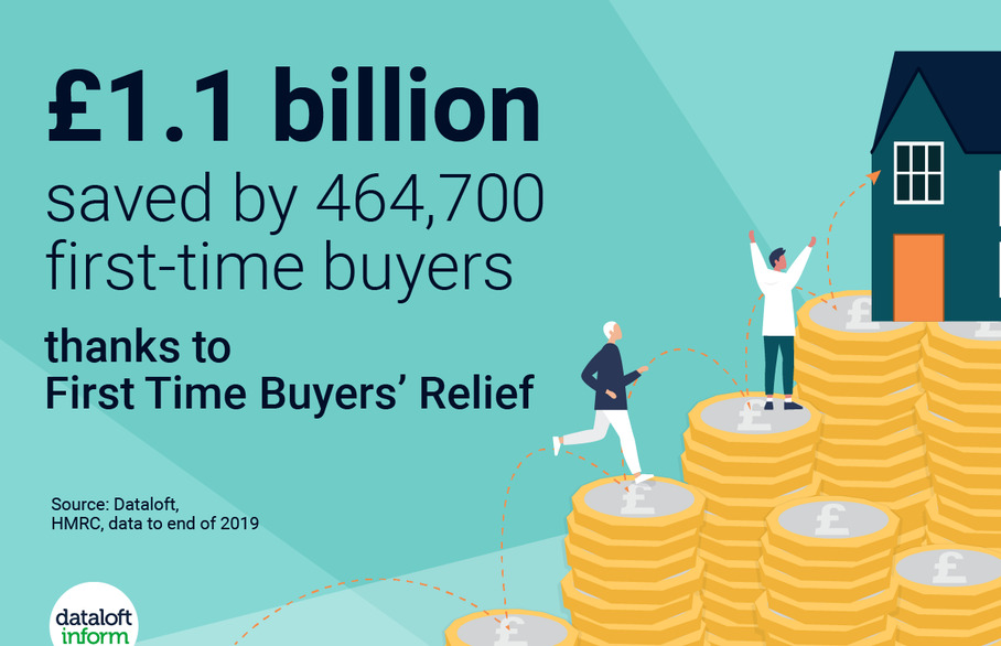 Over £1b saved by first time buyers