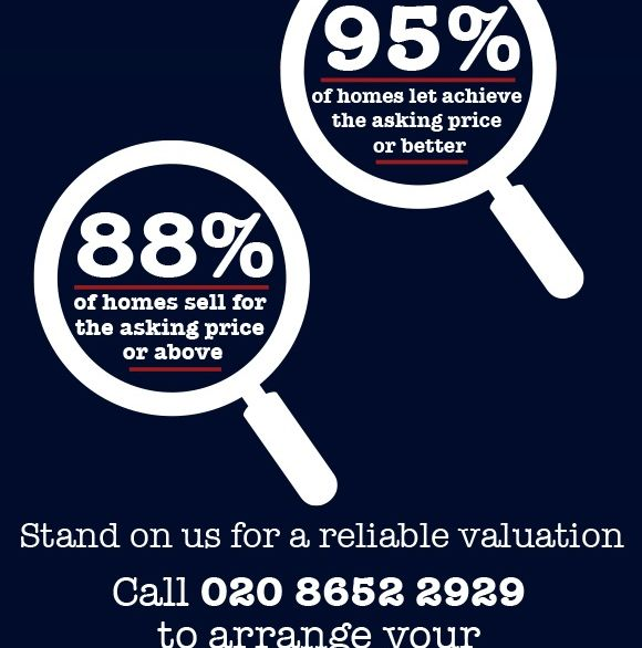 Stand on us for a solid valuation