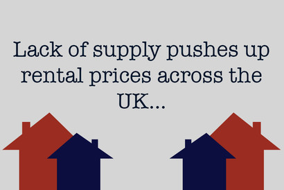 Lack of supply pushes up rental prices across the UK…