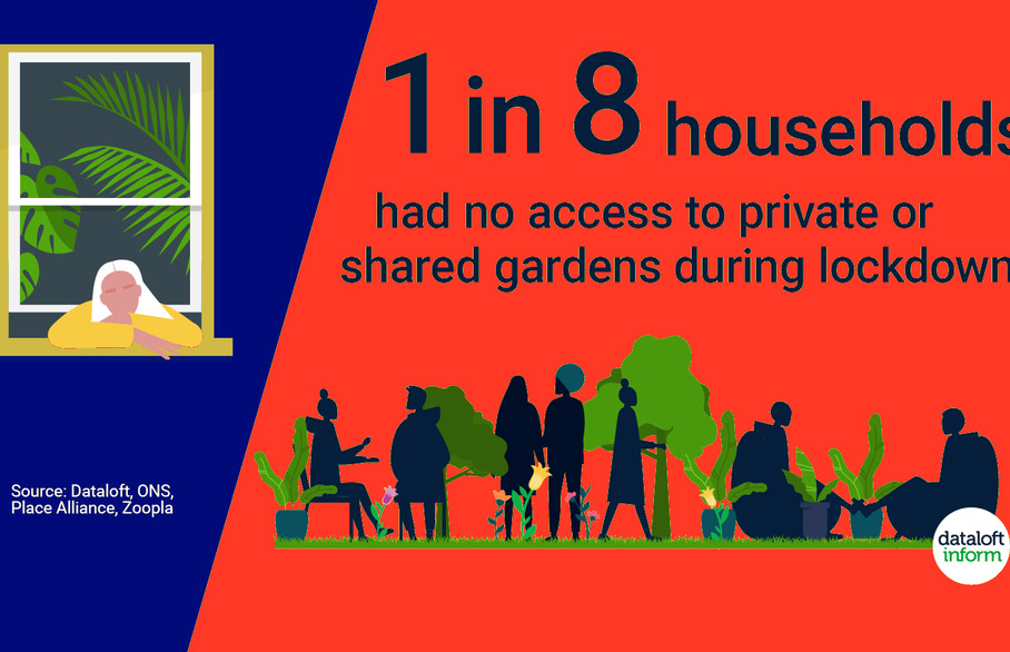 1 in 8 households had no access to a garden in lockdown