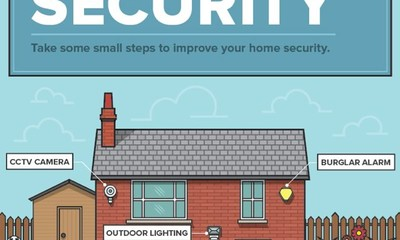 Keep your home secure with Sainsbury's