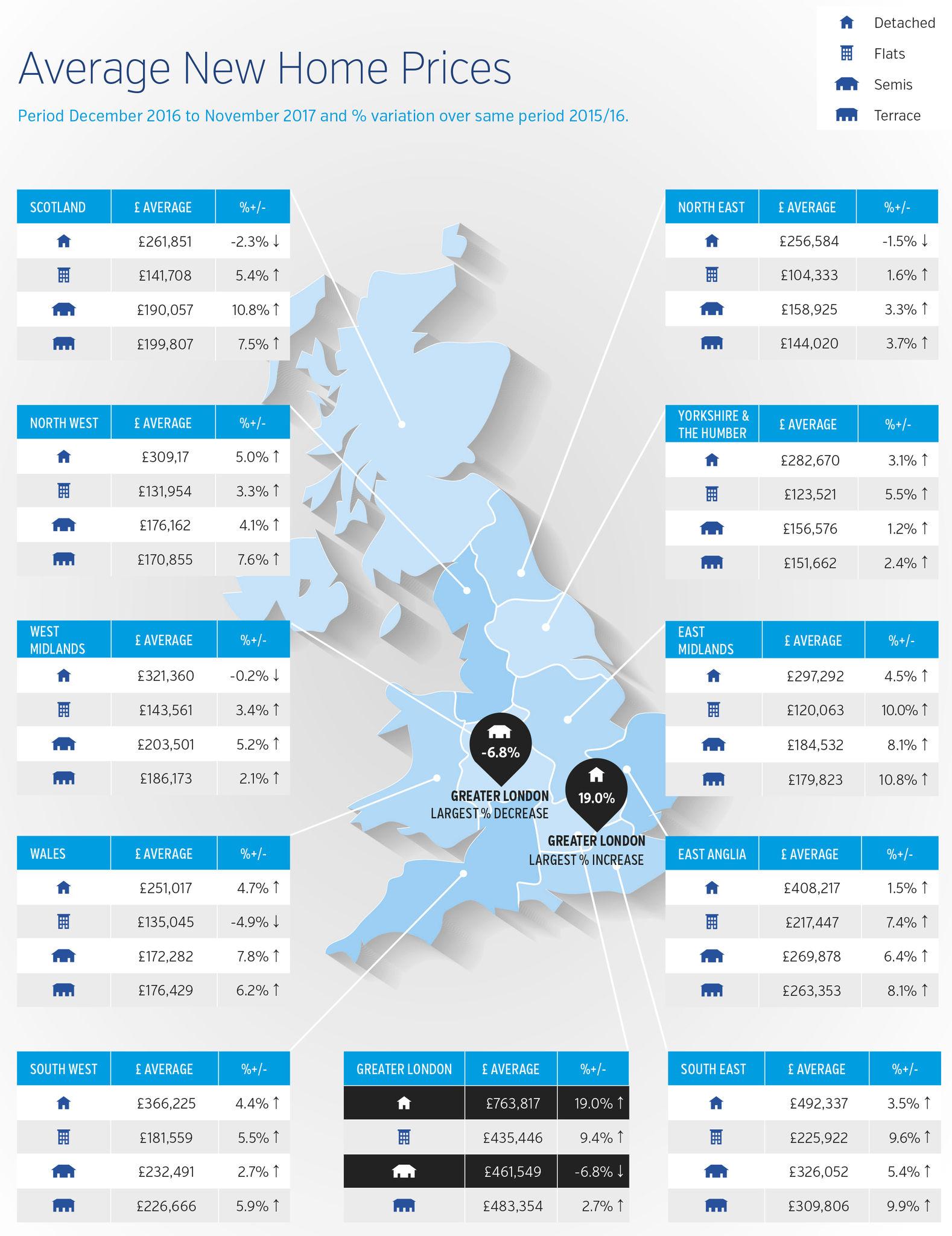 LSL New Build Index Infographic Dec 2017