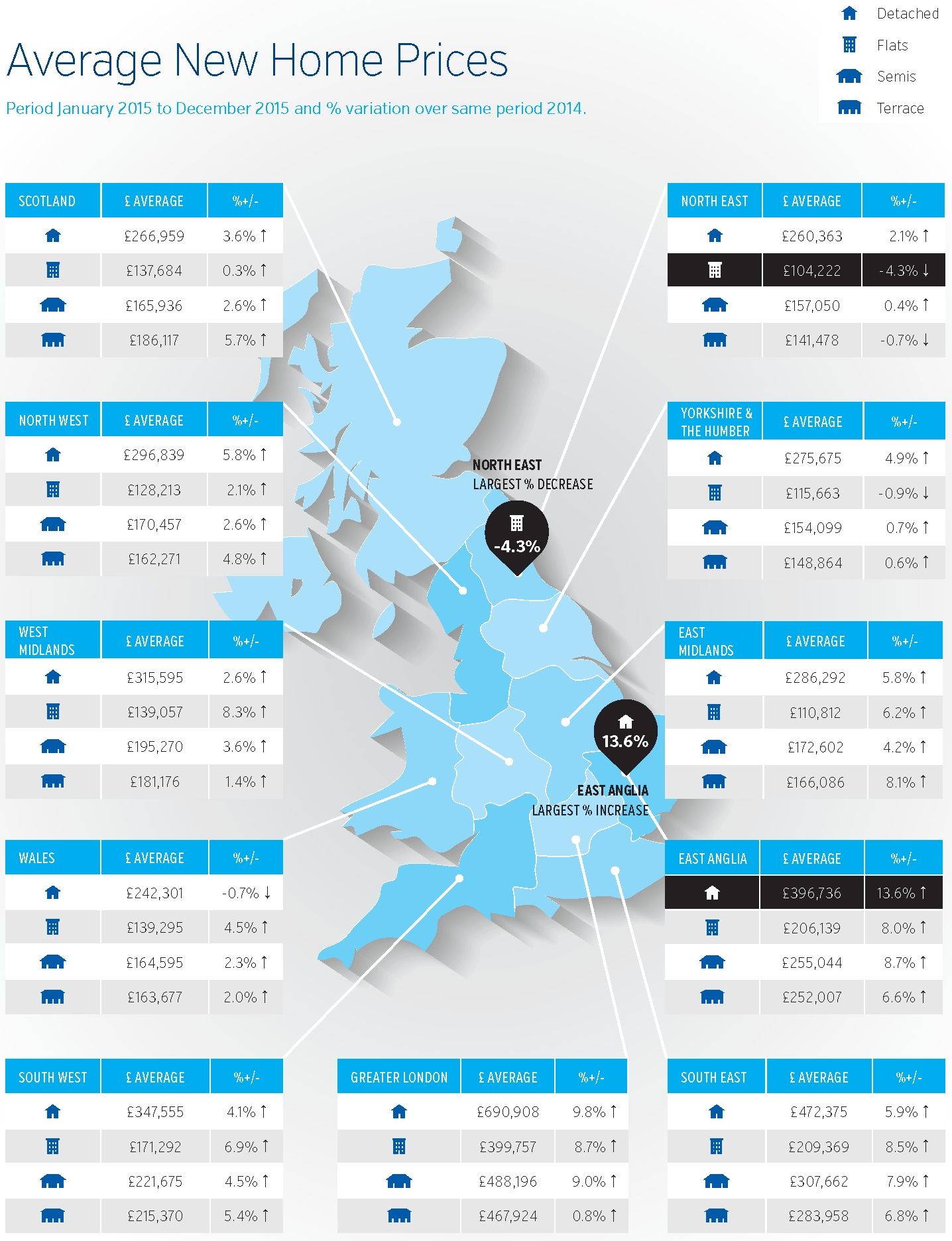 New Build Index Jan 2016 infographic