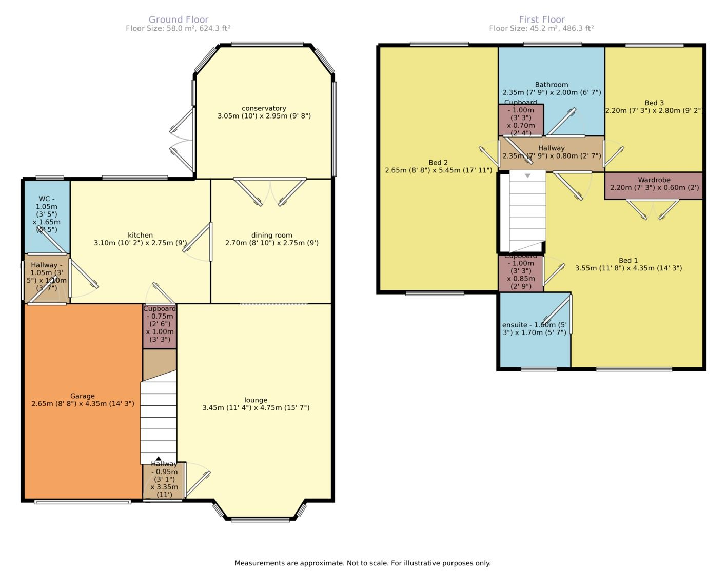 Property For Sale Ross Way Livingston