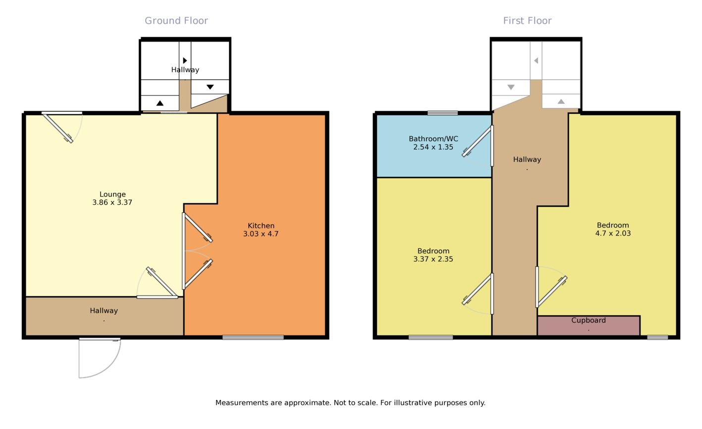 Property For Sale Arbroath Harbour