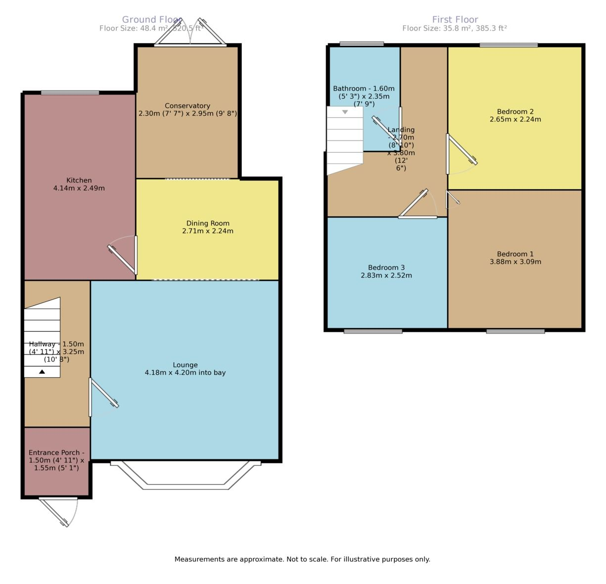 Property For Sale In Acklam