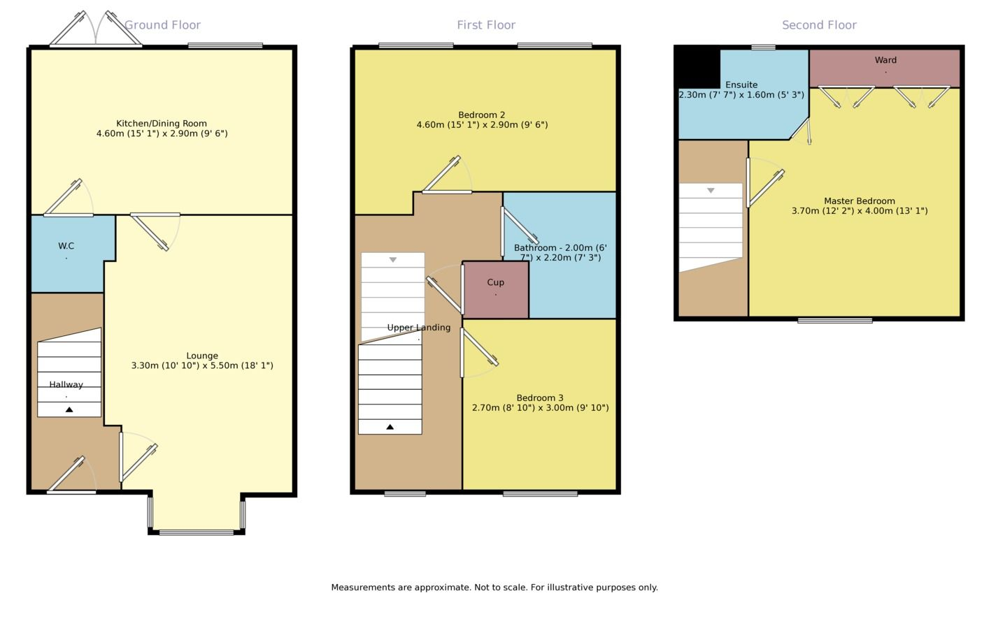 New Build Properties For Sale Fife