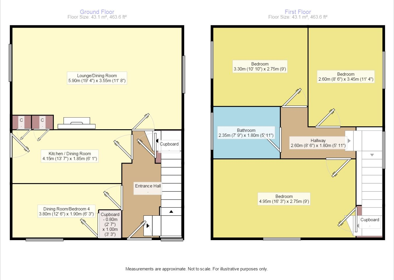 Property For Sale Glenrothes