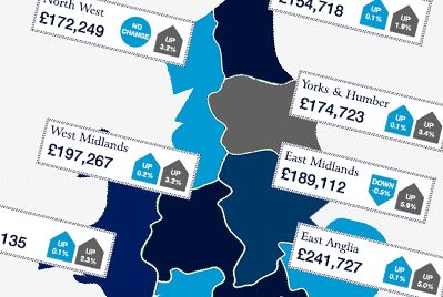 The Latest England & Wales House Price Infographic