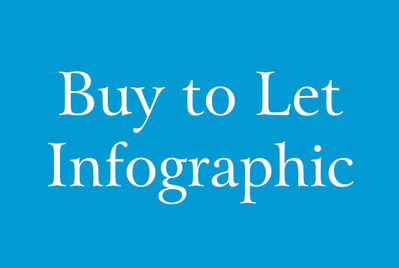 The latest Buy to Let Infographic