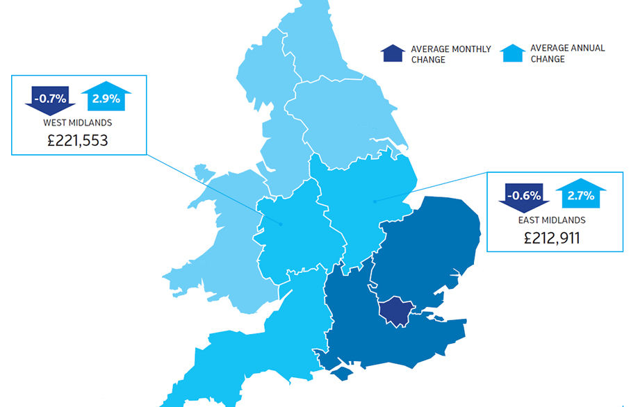 West Midlands is the top region for house price growth in July