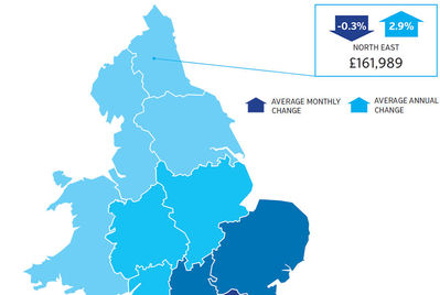 Strong house price growth for the North East in July