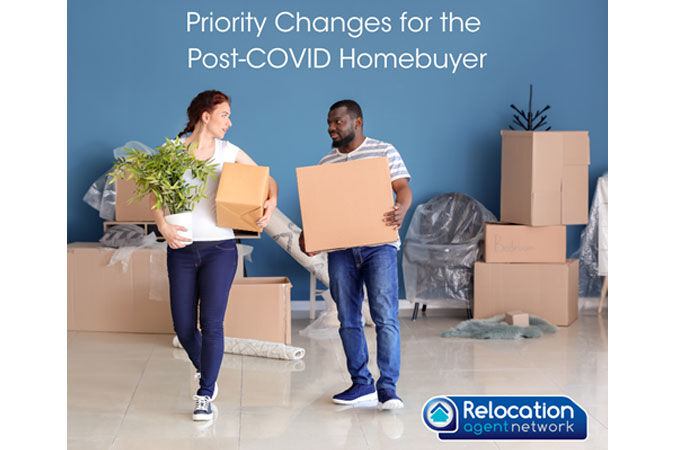 Priority Changes for Post-COVID Homebuyer